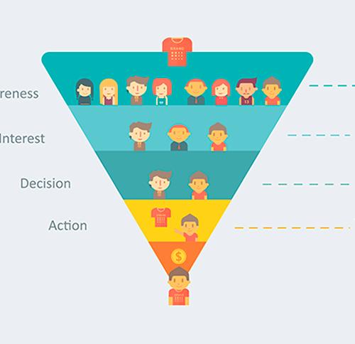 Genera contenidos teniendo en cuenta el proceso de decisión de compra